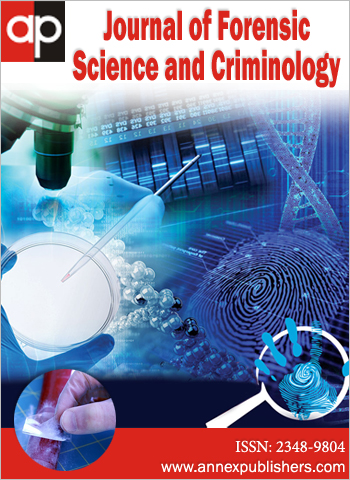 JOURNAL OF FORENSIC SCIENCE & CRIMINOLOGY